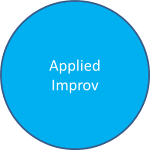 Applied Improv