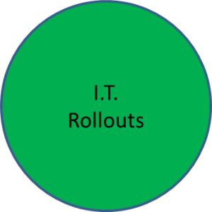 I.T. Rollouts
